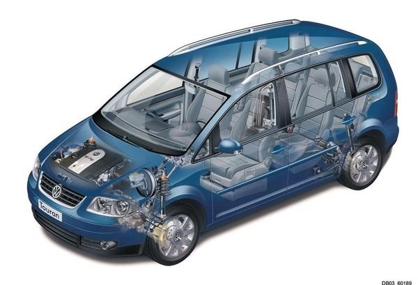Volkswagen Touran tehnika