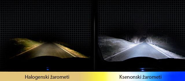 xenon-halogen